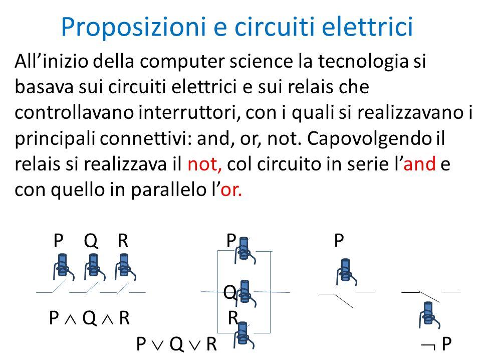 Proposizioni e circuiti elettrici All'inizio della computer science la tecnologia si basava sui circuiti elettrici e sui relais che controllavano interruttori, con i quali si realizzavano i principali connettivi: and, or, not.