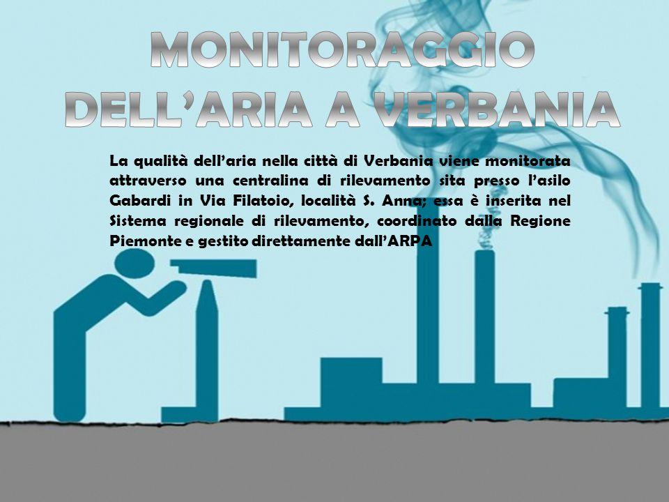 La qualità dell'aria nella città di Verbania viene monitorata attraverso una centralina di rilevamento sita presso l'asilo Gabardi in Via Filatoio, località S.