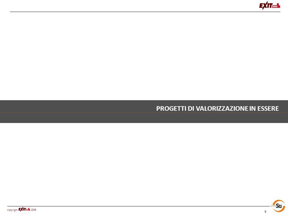 Copyright 2009 10 Progetti di valorizzazione in essere A seguito delle attività di conoscenza e di interpretazione dei dati immobiliari raccolti, sono stati messi a punto i seguenti progetti innovativi per la valorizzazione dei beni immobiliari regionali: FIPRS – Primo Fondo Immobiliare compartecipato direttamente dall ente pubblico in qualità di quotista di maggioranza relativa - l iniziativa, che permette alla Regione di influenzare significativamente le politiche di valorizzazione degli immobili e di partecipare direttamente ai risultati economici delle valorizzazioni attuate.