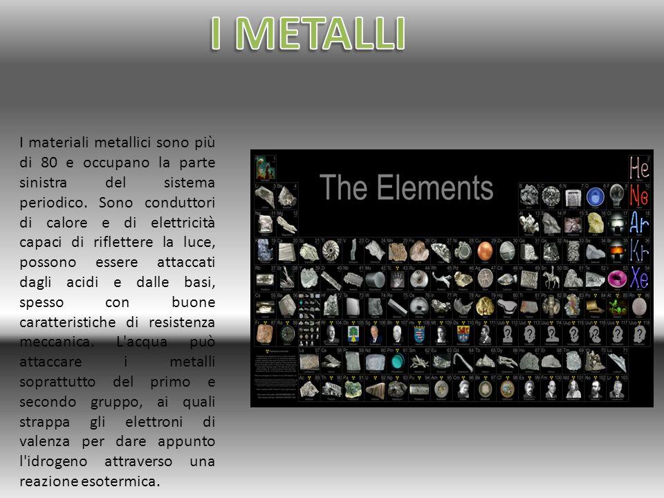 I materiali metallici sono più di 80 e occupano la parte sinistra del sistema periodico. Sono conduttori di calore e di elettricità capaci di riflette