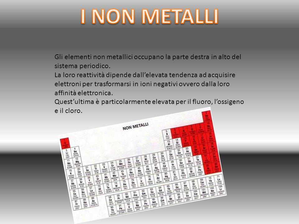 Gli elementi non metallici occupano la parte destra in alto del sistema periodico. La loro reattività dipende dall'elevata tendenza ad acquisire elett