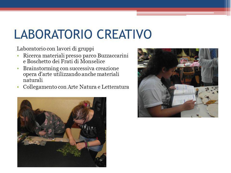 LABORATORIO CREATIVO Laboratorio con lavori di gruppi Ricerca materiali presso parco Buzzaccarini e Boschetto dei Frati di Monselice Brainstorming con