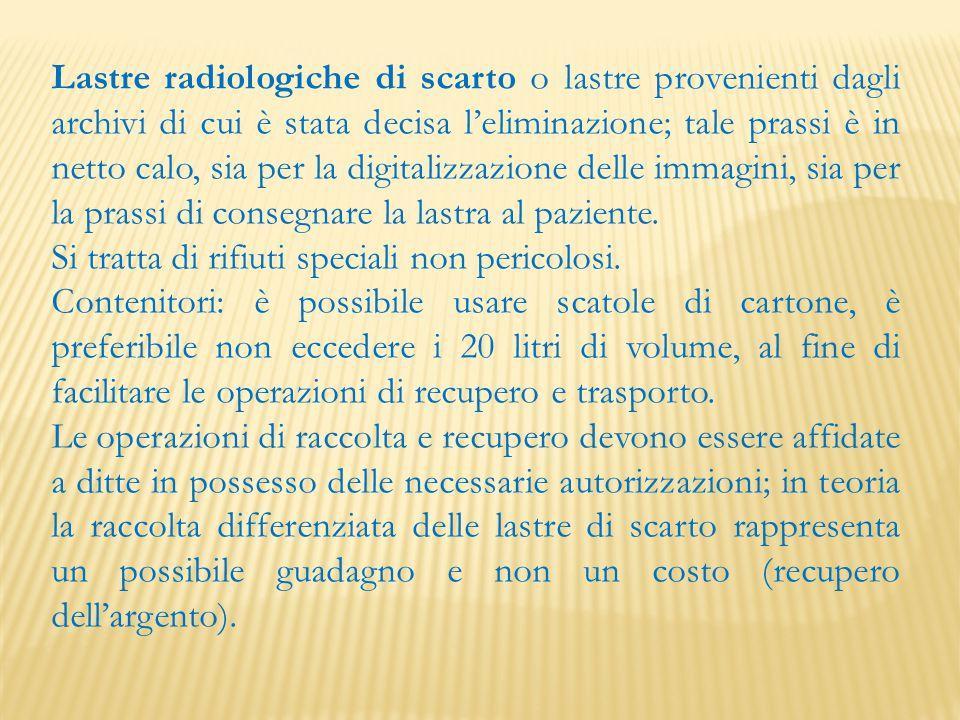 Lastre radiologiche di scarto o lastre provenienti dagli archivi di cui è stata decisa l'eliminazione; tale prassi è in netto calo, sia per la digital