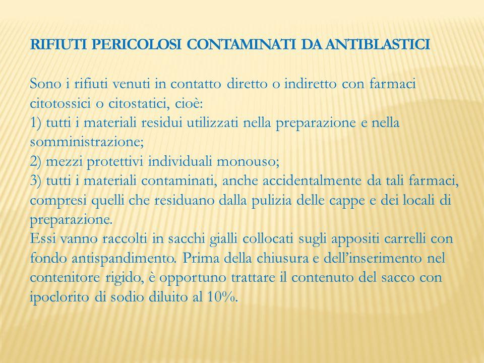 RIFIUTI PERICOLOSI CONTAMINATI DA ANTIBLASTICI Sono i rifiuti venuti in contatto diretto o indiretto con farmaci citotossici o citostatici, cioè: 1) t