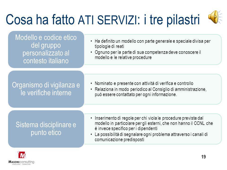 Conclusione prima parte Gli obiettivi formativi - Capire come il Decreto legislativo 231 del 2001 funziona ed influenza l'attività delle aziende e dei