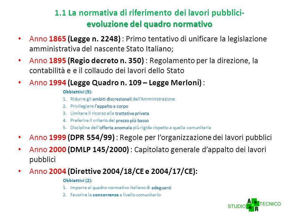 evoluzione del quadro normativo 1.1 La normativa di riferimento dei lavori pubblici- evoluzione del quadro normativo Anno 1865 (Legge n.