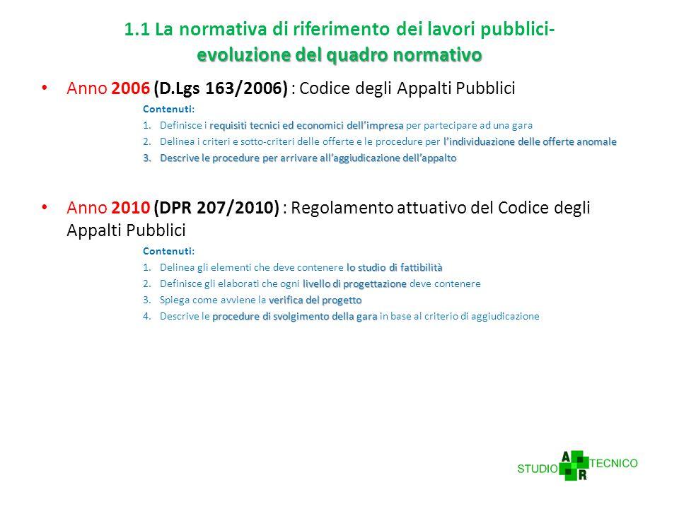 evoluzione del quadro normativo 1.1 La normativa di riferimento dei lavori pubblici- evoluzione del quadro normativo Anno 2006 (D.Lgs 163/2006) : Codice degli Appalti Pubblici Contenuti: requisiti tecnici ed economici dell'impresa 1.Definisce i requisiti tecnici ed economici dell'impresa per partecipare ad una gara l'individuazione delle offerte anomale 2.Delinea i criteri e sotto-criteri delle offerte e le procedure per l'individuazione delle offerte anomale 3.Descrive le procedure per arrivare all'aggiudicazione dell'appalto Anno 2010 (DPR 207/2010) : Regolamento attuativo del Codice degli Appalti Pubblici Contenuti: lo studio di fattibilità 1.Delinea gli elementi che deve contenere lo studio di fattibilità livello di progettazione 2.Definisce gli elaborati che ogni livello di progettazione deve contenere verifica del progetto 3.Spiega come avviene la verifica del progetto procedure di svolgimento della gara 4.Descrive le procedure di svolgimento della gara in base al criterio di aggiudicazione