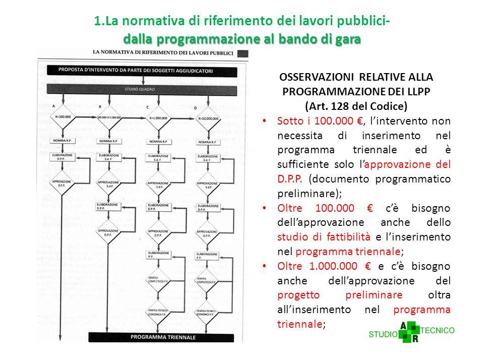 dalla programmazione al bando di gara 1.La normativa di riferimento dei lavori pubblici- dalla programmazione al bando di gara OSSERVAZIONI RELATIVE ALLA PROGRAMMAZIONE DEI LLPP (Art.