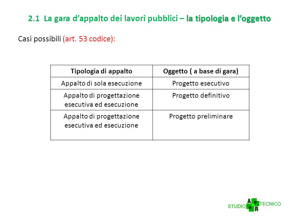 la tipologia e l'oggetto 2.1 La gara d'appalto dei lavori pubblici – la tipologia e l'oggetto Casi possibili (art.