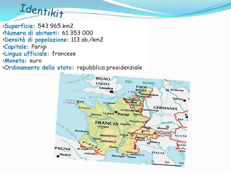 Identikit Superficie: 543 965 km2 Numero di abitanti: 61 353 000 Densità di popolazione: 113 ab./km2 Capitale: Parigi Lingua ufficiale: francese Monet