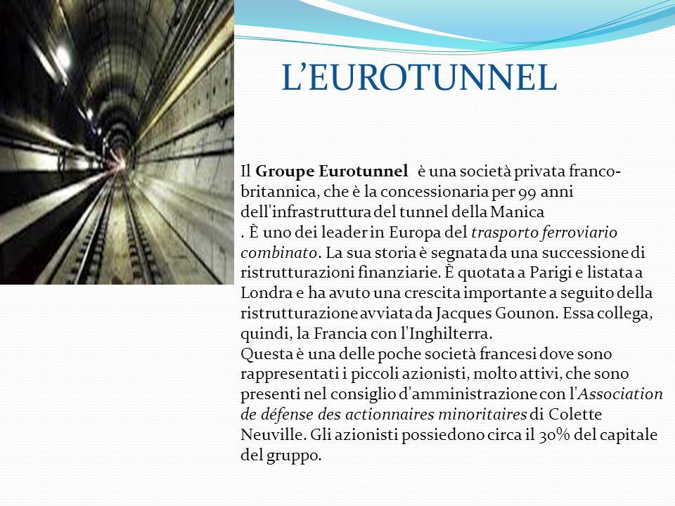 Il Groupe Eurotunnel è una società privata franco- britannica, che è la concessionaria per 99 anni dell'infrastruttura del tunnel della Manica. È uno