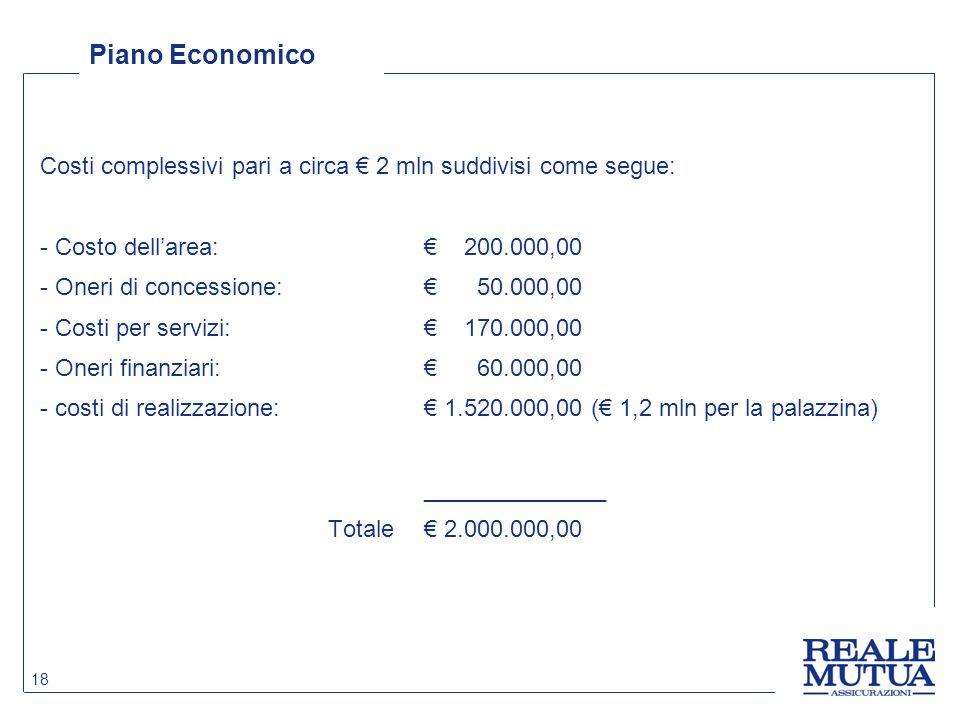 Piano Economico Costi complessivi pari a circa € 2 mln suddivisi come segue: - Costo dell'area: € 200.000,00 - Oneri di concessione: € 50.000,00 - Costi per servizi: € 170.000,00 - Oneri finanziari:€ 60.000,00 - costi di realizzazione:€ 1.520.000,00 (€ 1,2 mln per la palazzina) ______________ Totale € 2.000.000,00 18