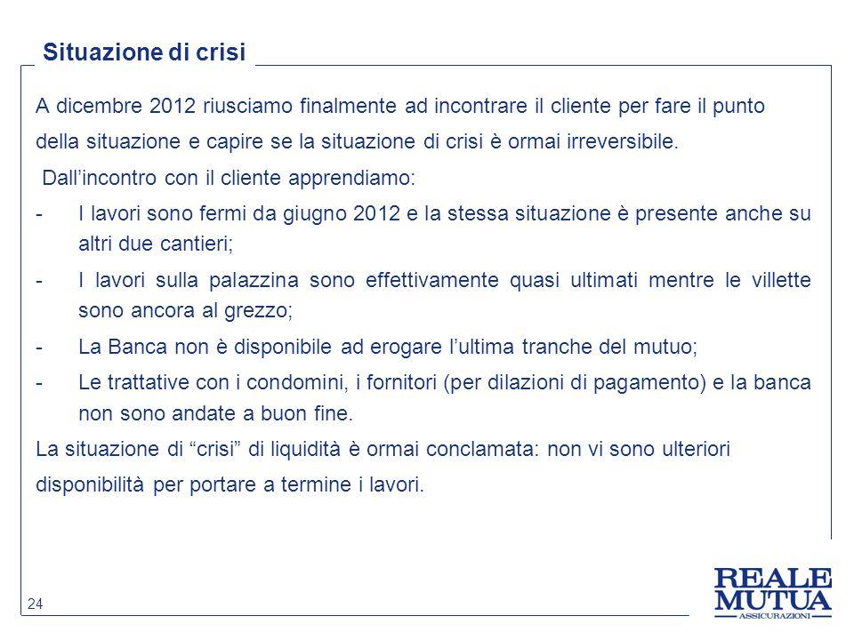 Situazione di crisi A dicembre 2012 riusciamo finalmente ad incontrare il cliente per fare il punto della situazione e capire se la situazione di crisi è ormai irreversibile.