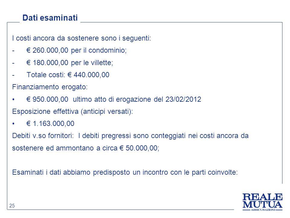 Dati esaminati I costi ancora da sostenere sono i seguenti: -€ 260.000,00 per il condominio; -€ 180.000,00 per le villette; -Totale costi: € 440.000,00 Finanziamento erogato: € 950.000,00 ultimo atto di erogazione del 23/02/2012 Esposizione effettiva (anticipi versati): € 1.163.000,00 Debiti v.so fornitori: I debiti pregressi sono conteggiati nei costi ancora da sostenere ed ammontano a circa € 50.000,00; Esaminati i dati abbiamo predisposto un incontro con le parti coinvolte: 25