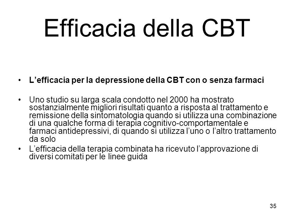 35 Efficacia della CBT L'efficacia per la depressione della CBT con o senza farmaci Uno studio su larga scala condotto nel 2000 ha mostrato sostanzial