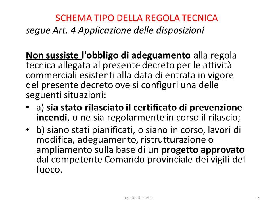 SCHEMA TIPO DELLA REGOLA TECNICA segue Art.