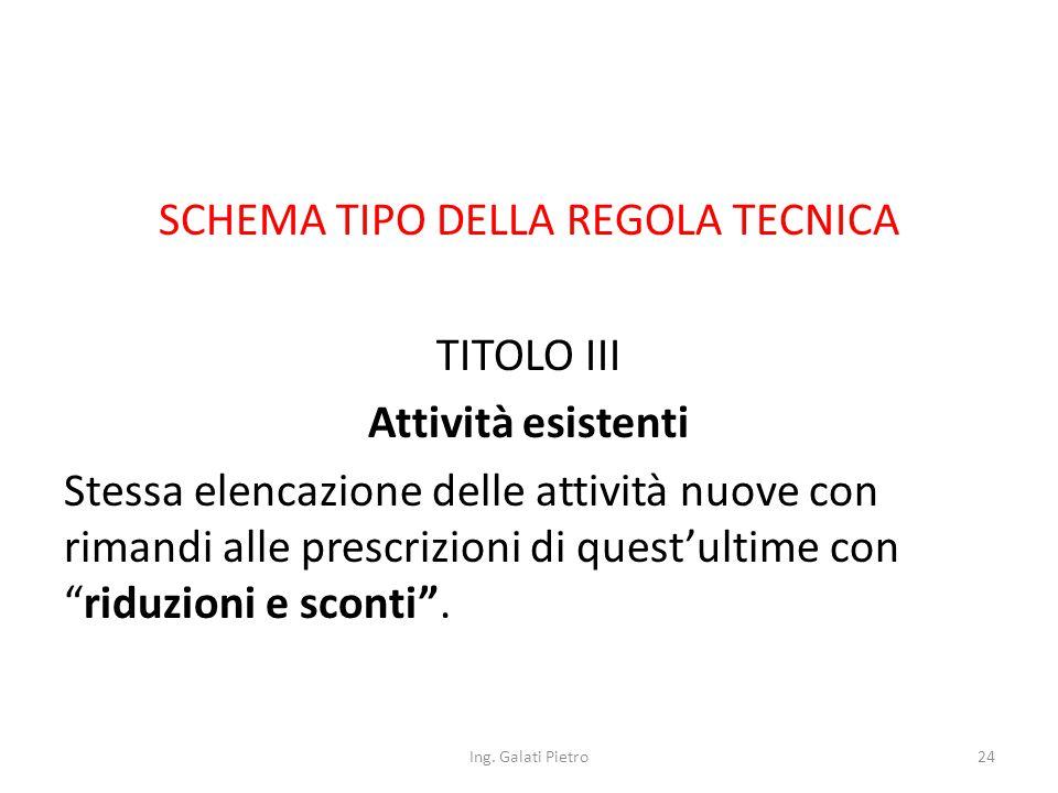 SCHEMA TIPO DELLA REGOLA TECNICA TITOLO III Attività esistenti Stessa elencazione delle attività nuove con rimandi alle prescrizioni di quest'ultime con riduzioni e sconti .