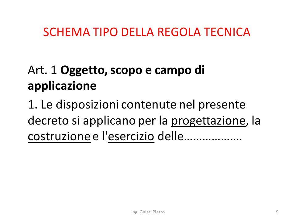 SCHEMA TIPO DELLA REGOLA TECNICA Art. 1 Oggetto, scopo e campo di applicazione 1.