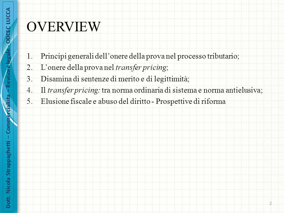Dott. Nicola Strappaghetti – Commercialista – Revisore legale - ODCEC LUCCA OVERVIEW 1.Principi generali dell'onere della prova nel processo tributari