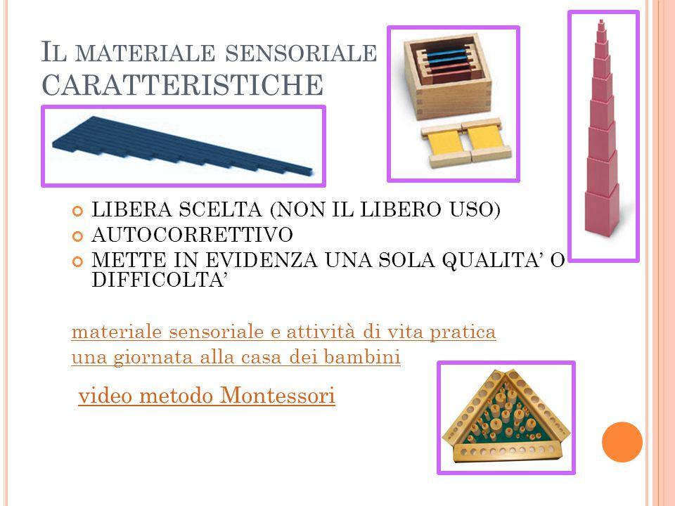 I L MATERIALE SENSORIALE CARATTERISTICHE LIBERA SCELTA (NON IL LIBERO USO) AUTOCORRETTIVO METTE IN EVIDENZA UNA SOLA QUALITA' O DIFFICOLTA' materiale