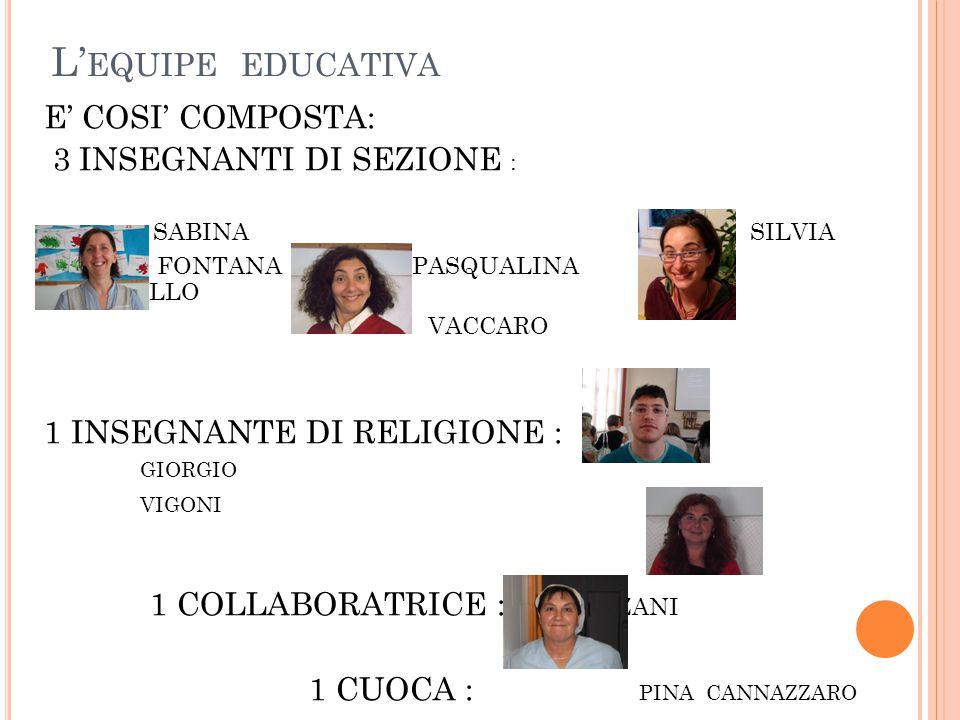 L' EQUIPE EDUCATIVA E' COSI' COMPOSTA: 3 INSEGNANTI DI SEZIONE : SABINA SILVIA FONTANA PASQUALINA RIZZOLLO VACCARO 1 INSEGNANTE DI RELIGIONE : GIORGIO