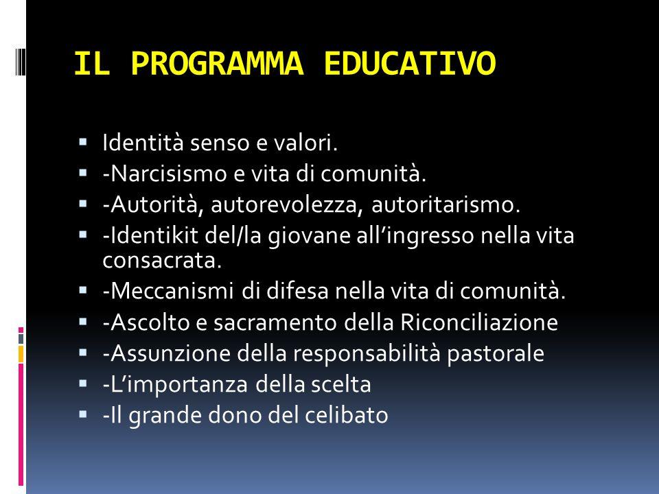 IL PROGRAMMA EDUCATIVO  Identità senso e valori.  -Narcisismo e vita di comunità.