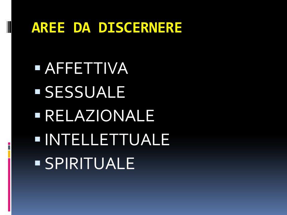 AREE DA DISCERNERE  AFFETTIVA  SESSUALE  RELAZIONALE  INTELLETTUALE  SPIRITUALE