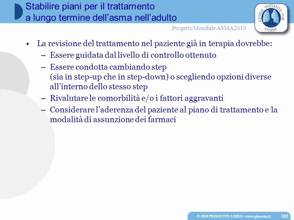 Progetto Mondiale ASMA 2010 La revisione del trattamento nel paziente già in terapia dovrebbe: –Essere guidata dal livello di controllo ottenuto –Esse