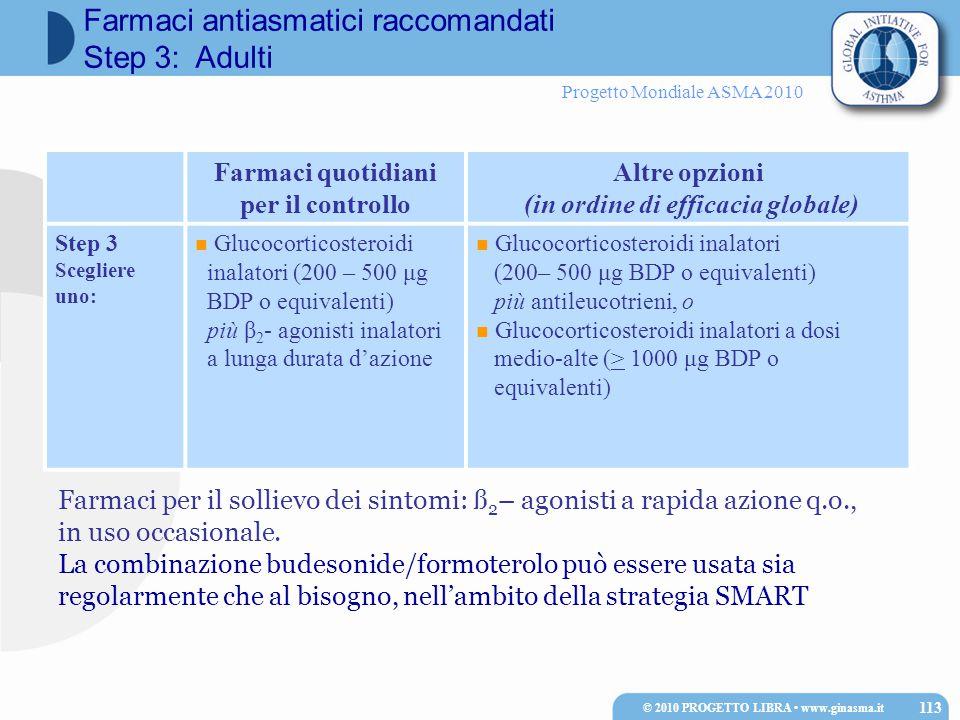 Progetto Mondiale ASMA 2010 Farmaci quotidiani per il controllo Altre opzioni (in ordine di efficacia globale) Step 3 Scegliere uno: Glucocorticosteroidi inalatori (200 – 500 μg BDP o equivalenti) più β 2 - agonisti inalatori a lunga durata d'azione Glucocorticosteroidi inalatori (200– 500 μg BDP o equivalenti) più antileucotrieni, o Glucocorticosteroidi inalatori a dosi medio-alte (> 1000 μg BDP o equivalenti) Farmaci per il sollievo dei sintomi: ß 2 – agonisti a rapida azione q.o., in uso occasionale.