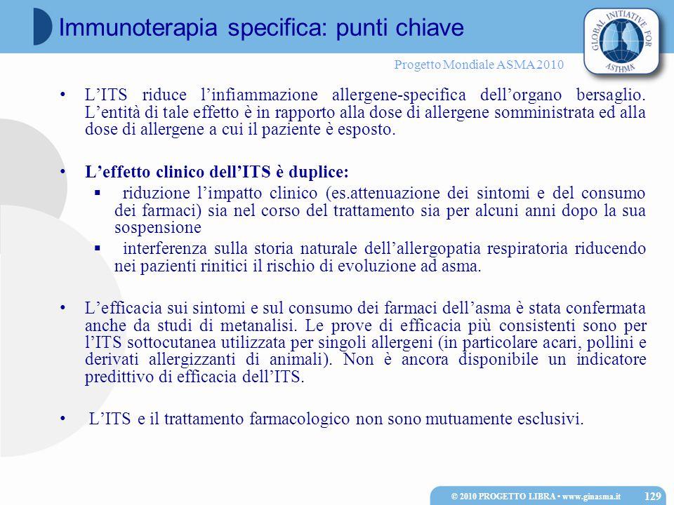 Progetto Mondiale ASMA 2010 L'ITS riduce l'infiammazione allergene-specifica dell'organo bersaglio. L'entità di tale effetto è in rapporto alla dose d