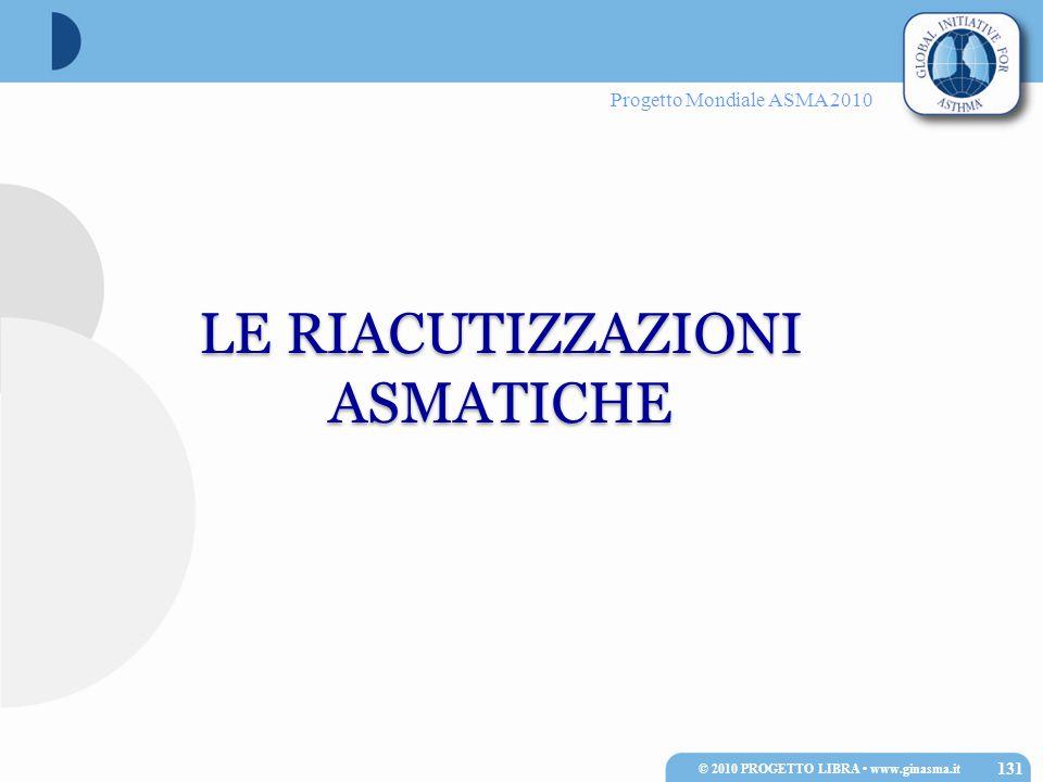 Progetto Mondiale ASMA 2010 LE RIACUTIZZAZIONI ASMATICHE LE RIACUTIZZAZIONI ASMATICHE 131 © 2010 PROGETTO LIBRA www.ginasma.it