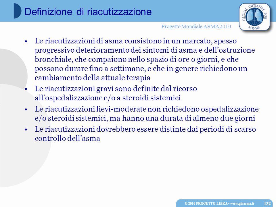 Progetto Mondiale ASMA 2010 Definizione di riacutizzazione Le riacutizzazioni di asma consistono in un marcato, spesso progressivo deterioramento dei