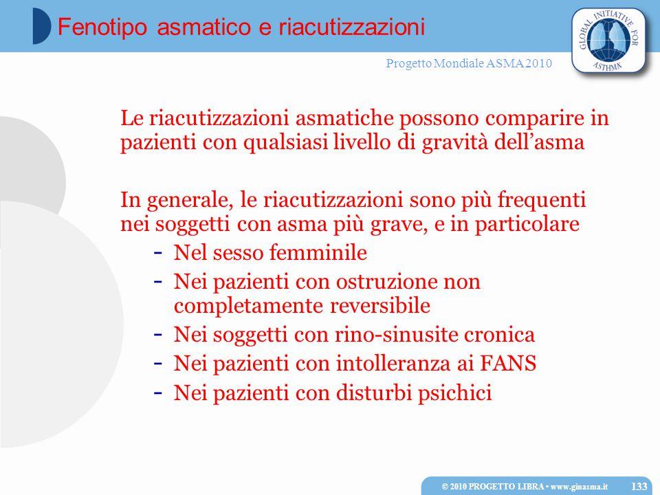 Progetto Mondiale ASMA 2010 Le riacutizzazioni asmatiche possono comparire in pazienti con qualsiasi livello di gravità dell'asma In generale, le riac