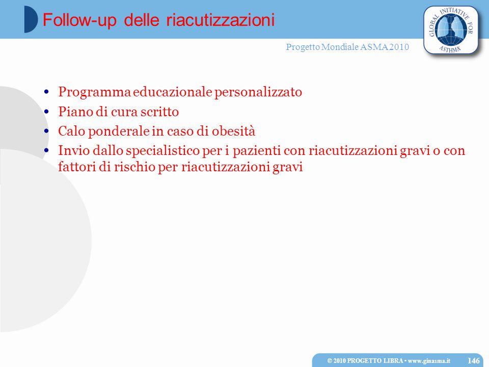 Progetto Mondiale ASMA 2010 Programma educazionale personalizzato Piano di cura scritto Calo ponderale in caso di obesità Invio dallo specialistico pe