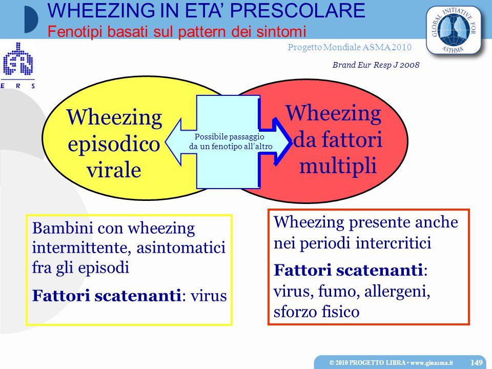 Progetto Mondiale ASMA 2010 Bambini con wheezing intermittente, asintomatici fra gli episodi Fattori scatenanti: virus Wheezing presente anche nei per
