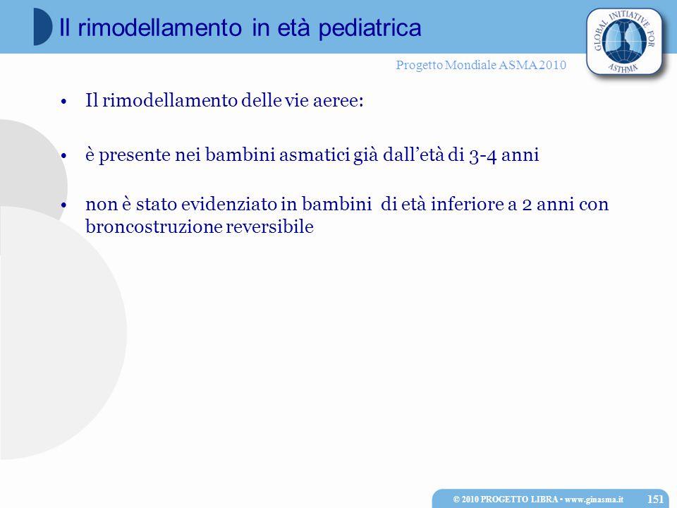 Progetto Mondiale ASMA 2010 Il rimodellamento delle vie aeree: è presente nei bambini asmatici già dall'età di 3-4 anni non è stato evidenziato in bam