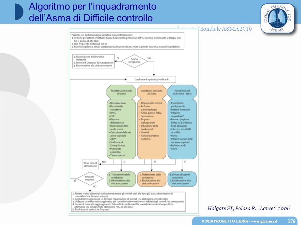 Progetto Mondiale ASMA 2010 Holgate ST, Polosa R., Lancet. 2006 © 2010 PROGETTO LIBRA www.ginasma.it 176 Algoritmo per l'inquadramento dell'Asma di Di