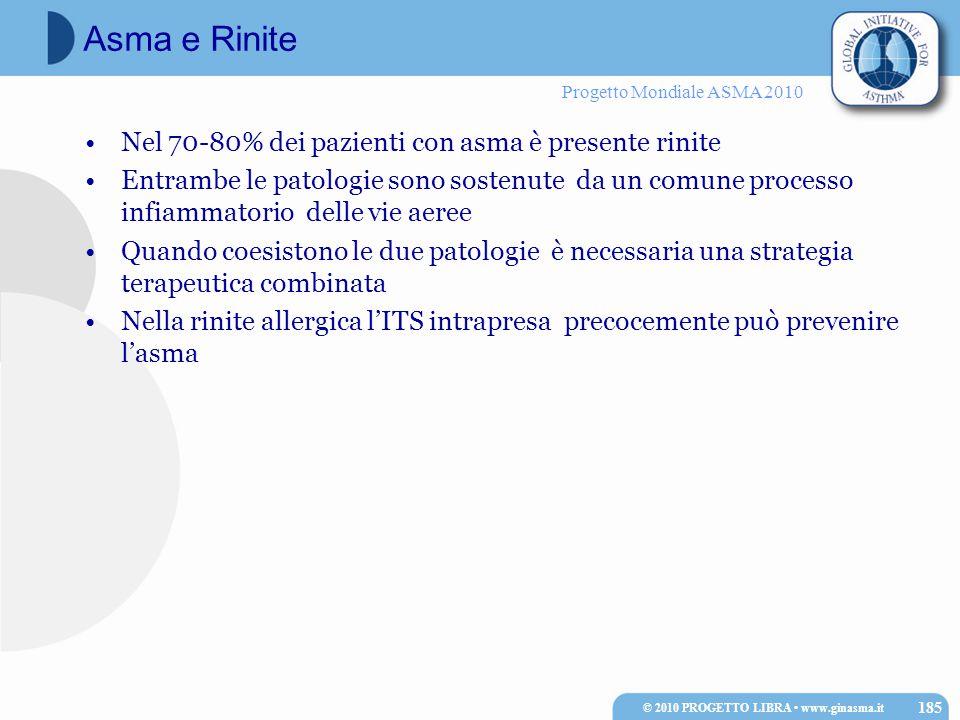 Progetto Mondiale ASMA 2010 Nel 70-80% dei pazienti con asma è presente rinite Entrambe le patologie sono sostenute da un comune processo infiammatorio delle vie aeree Quando coesistono le due patologie è necessaria una strategia terapeutica combinata Nella rinite allergica l'ITS intrapresa precocemente può prevenire l'asma © 2010 PROGETTO LIBRA www.ginasma.it 185 Asma e Rinite