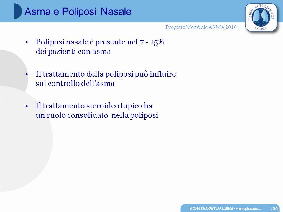 Progetto Mondiale ASMA 2010 Poliposi nasale è presente nel 7 - 15% dei pazienti con asma Il trattamento della poliposi può influire sul controllo dell