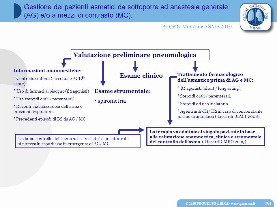 Progetto Mondiale ASMA 2010 Valutazione preliminare pneumologica Informazioni anamnestiche: ° Controllo sintomi ( eventuale ACT® score) ° Uso di farma