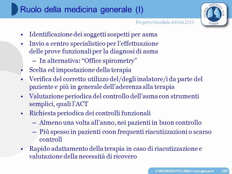Progetto Mondiale ASMA 2010 Identificazione dei soggetti sospetti per asma Invio a centro specialistico per l'effettuazione delle prove funzionali per