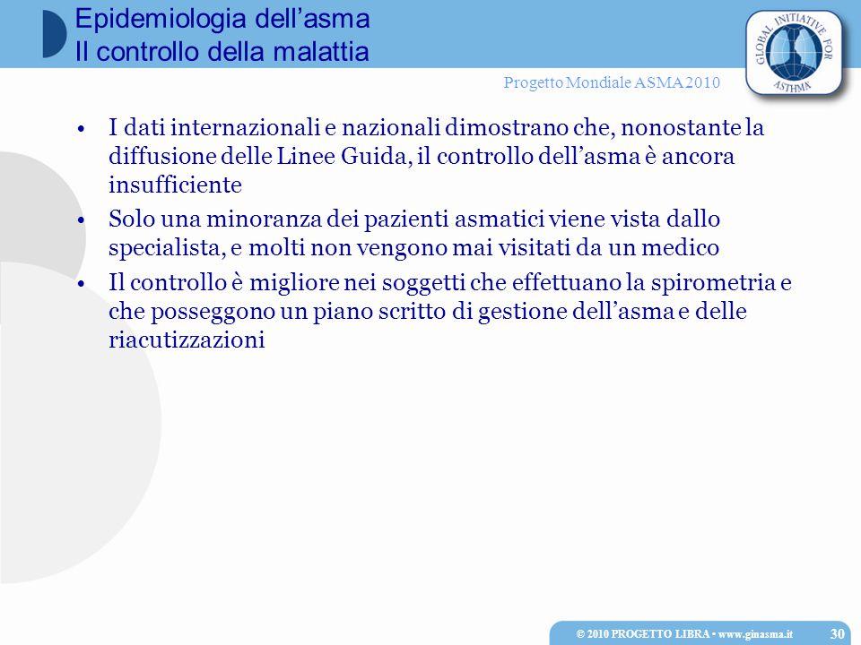 Progetto Mondiale ASMA 2010 I dati internazionali e nazionali dimostrano che, nonostante la diffusione delle Linee Guida, il controllo dell'asma è ancora insufficiente Solo una minoranza dei pazienti asmatici viene vista dallo specialista, e molti non vengono mai visitati da un medico Il controllo è migliore nei soggetti che effettuano la spirometria e che posseggono un piano scritto di gestione dell'asma e delle riacutizzazioni © 2010 PROGETTO LIBRA www.ginasma.it 30 Epidemiologia dell'asma Il controllo della malattia