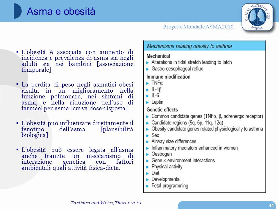 Progetto Mondiale ASMA 2010 Tantisira and Weiss, Thorax 2001  L'obesità è associata con aumento di incidenza e prevalenza di asma sia negli adulti sia nei bambini [associazione temporale]  La perdita di peso negli asmatici obesi risulta in un miglioramento nella funzione polmonare, nei sintomi di asma, e nella riduzione dell'uso di farmaci per asma [curva dose-risposta]  L'obesità può influenzare direttamente il fenotipo dell'asma [plausibilità biologica]  L'obesità può essere legata all'asma anche tramite un meccanismo di interazione genetica con fattori ambientali quali attività fisica-dieta.