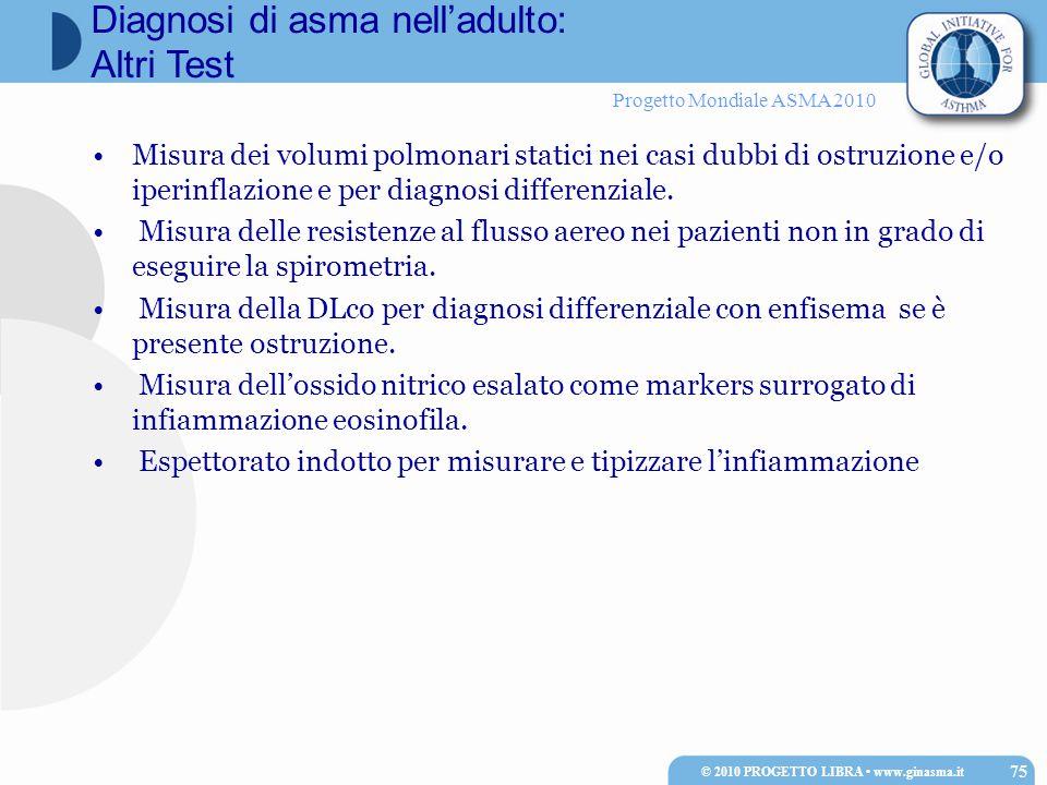 Progetto Mondiale ASMA 2010 Misura dei volumi polmonari statici nei casi dubbi di ostruzione e/o iperinflazione e per diagnosi differenziale.