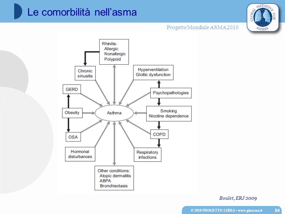 Progetto Mondiale ASMA 2010 Boulet, ERJ 2009 Le comorbilità nell'asma © 2010 PROGETTO LIBRA www.ginasma.it 84