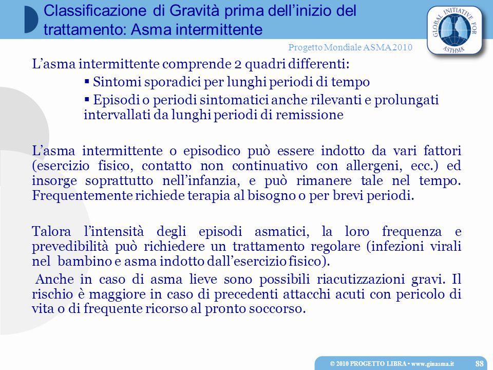 Progetto Mondiale ASMA 2010 Classificazione di Gravità prima dell'inizio del trattamento: Asma intermittente L'asma intermittente comprende 2 quadri d