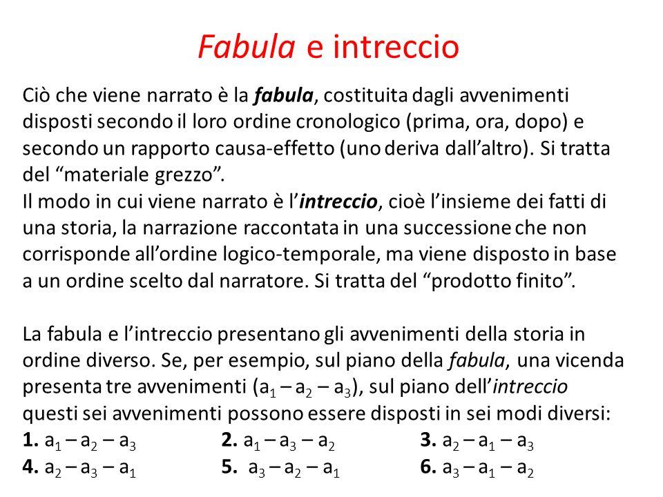 Fabula e intreccio Ciò che viene narrato è la fabula, costituita dagli avvenimenti disposti secondo il loro ordine cronologico (prima, ora, dopo) e secondo un rapporto causa-effetto (uno deriva dall'altro).