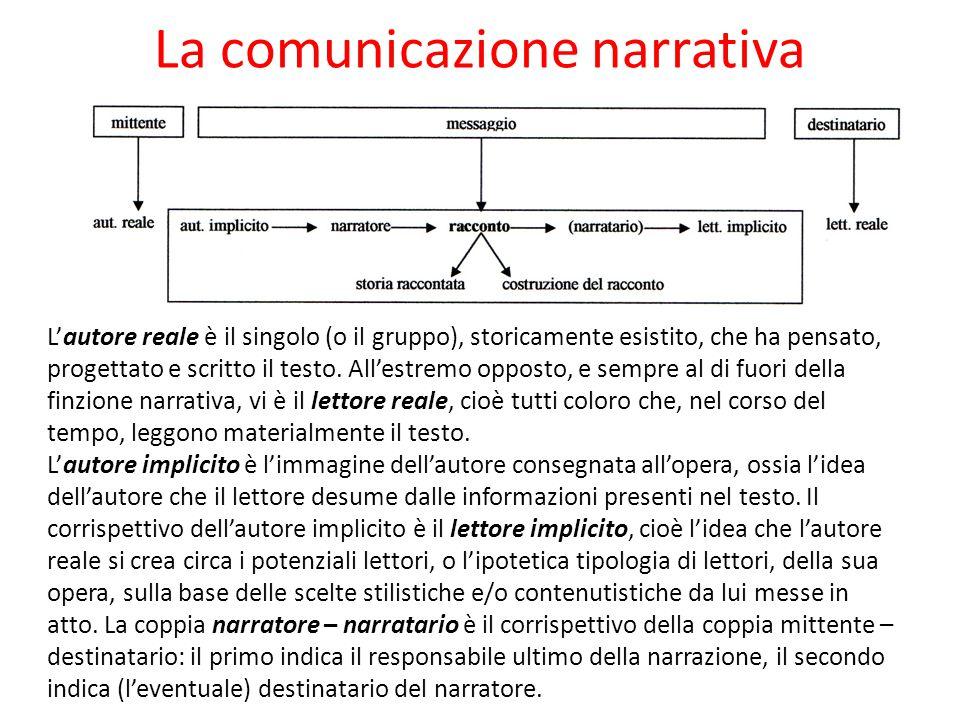La comunicazione narrativa L'autore reale è il singolo (o il gruppo), storicamente esistito, che ha pensato, progettato e scritto il testo.