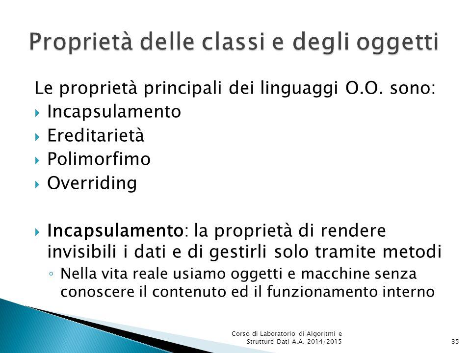 Le proprietà principali dei linguaggi O.O.