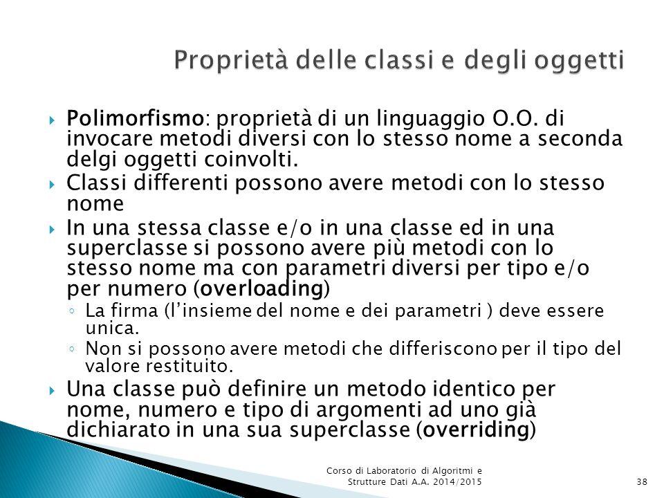  Polimorfismo: proprietà di un linguaggio O.O.